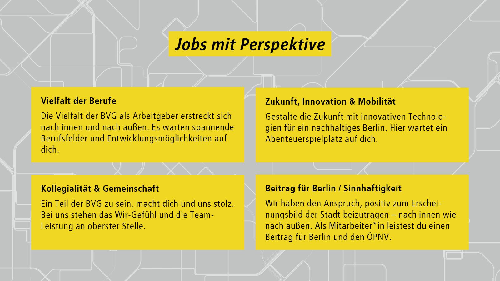 """Das Banner zeigt unter der Überschrift """"Jobs mit Perspektive"""" vier kurze Beschreibungen von Arbeitgeberwerten der BVG: Vielfalt der Berufe; Zukunft, Innovation & Mobilität; Kollegialität & Gemeinschaft; Beitrag für Berlin / Sinnhaftigkeit. Die vier Texte, die unter den Überschriften folgen, sind auch unter dem Banner im Fließtext zu lesen."""