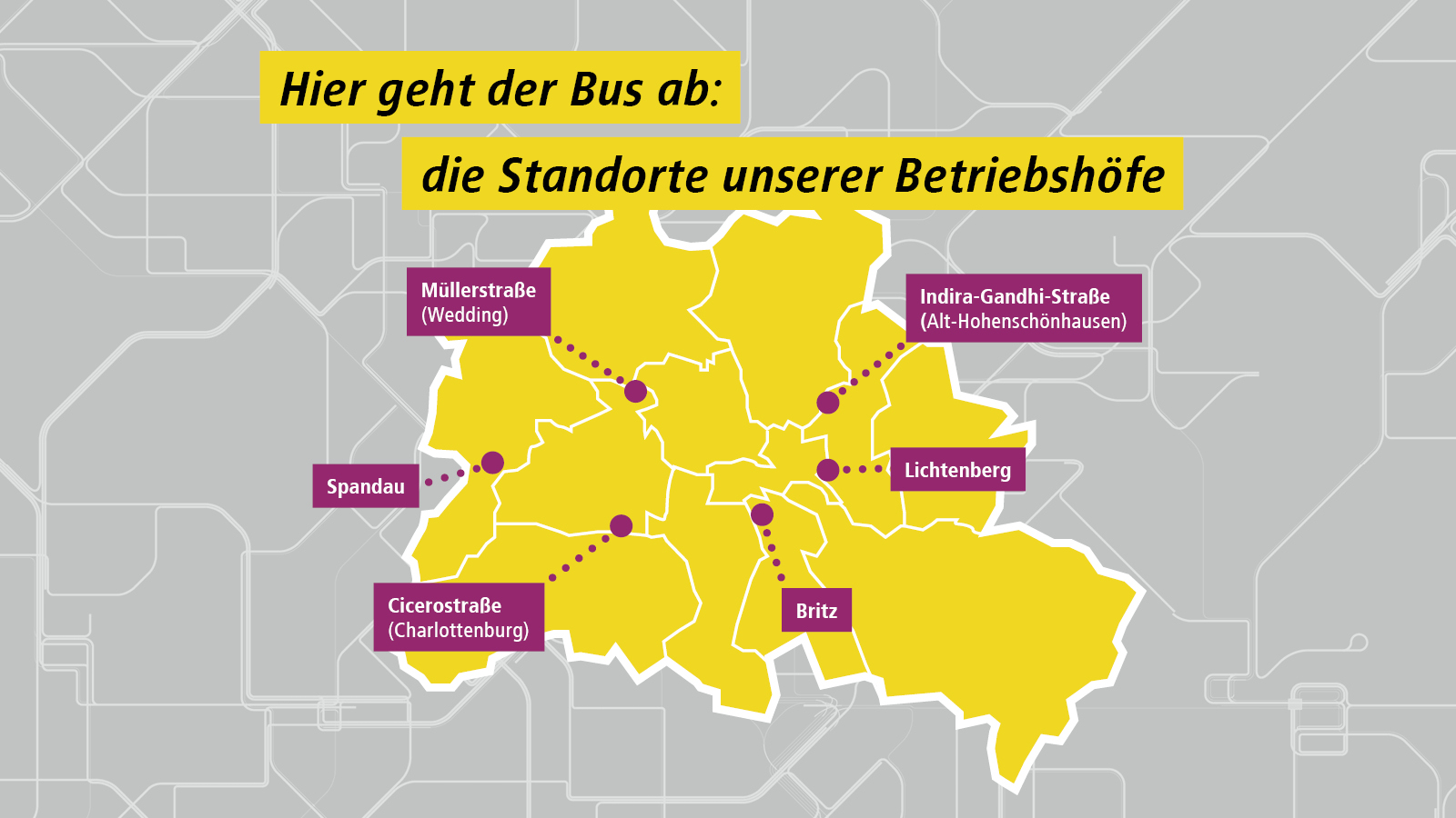 Auf einem grauen Hintergrund mit dem BVG-Liniennetz als Muster ist eine gelbe Landkarte der Berliner Bezirke abgebildet. Darauf sind in Lila die Standorte der BVG Betriebshöfe markiert: Indira-Gandhi-Straße (Alt-Hohenschönhausen), Lichtenberg, Britz, Cicerostraße (Charlottenburg), Spandau, Müllerstraße (Wedding).